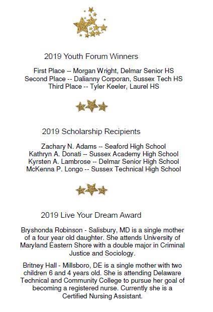 Youth Forum Winners
